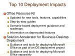 top 10 deployment impacts22
