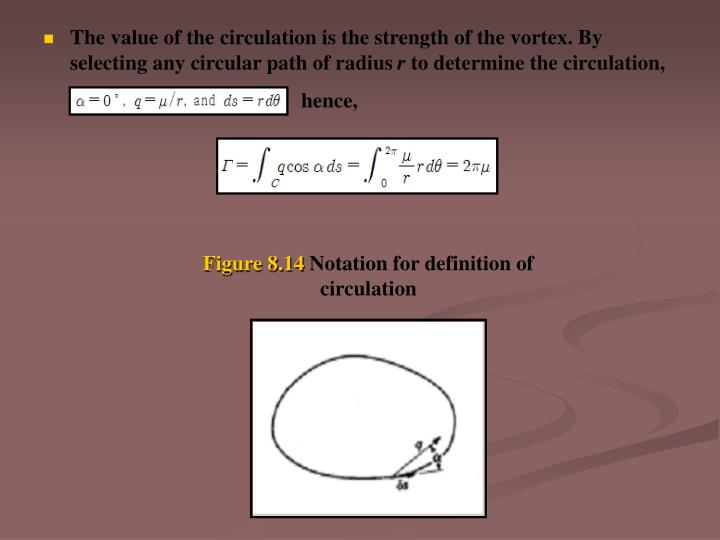 The value of the circulation is the strength of the vortex. By selecting any circular path of radius