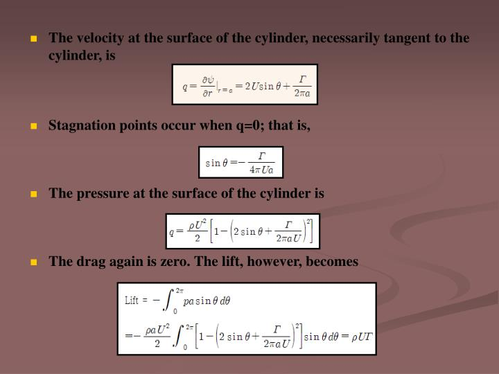 The velocity at the surface of the cylinder, necessarily tangent to the cylinder, is