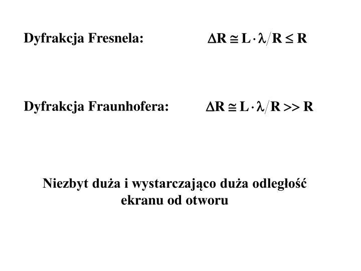 Dyfrakcja Fresnela: