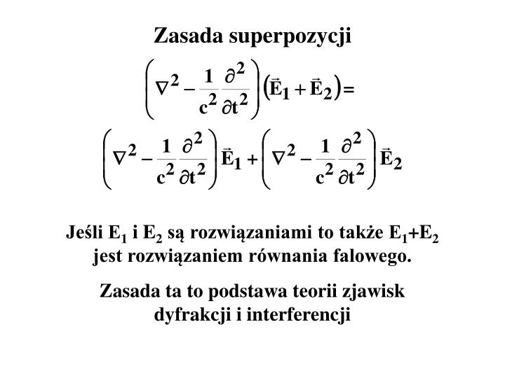 Zasada superpozycji