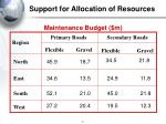 support for allocation of resources