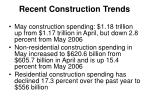recent construction trends