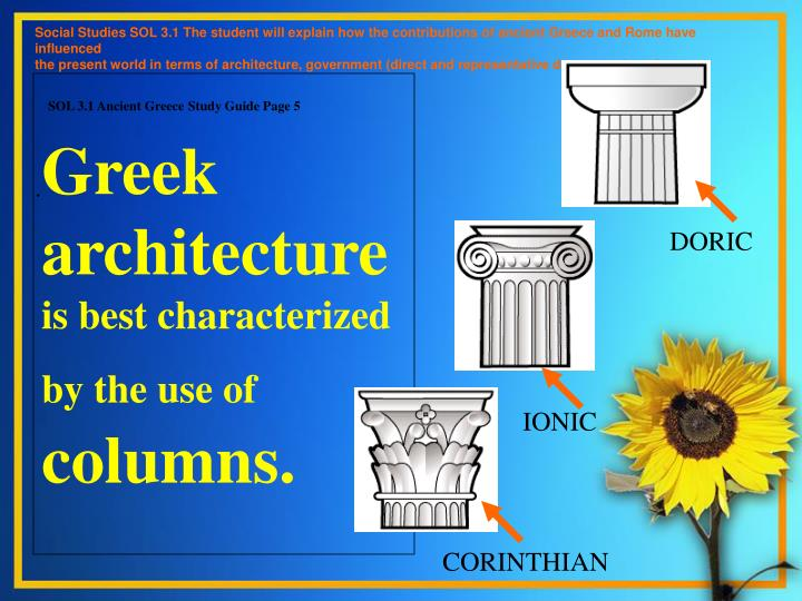 Social Studies SOL 3.1 The student will explain how the contributions of ancient Greece and Rome have influenced