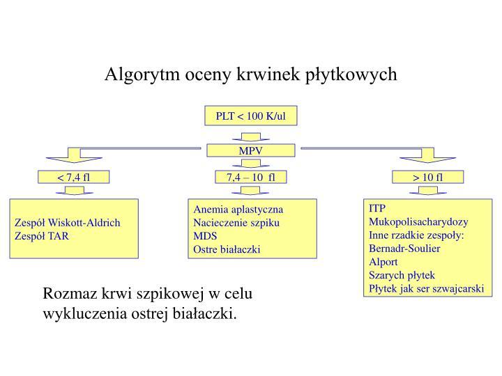 Algorytm oceny krwinek płytkowych
