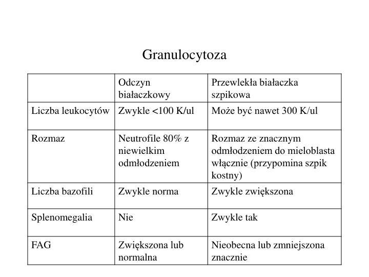 Granulocytoza