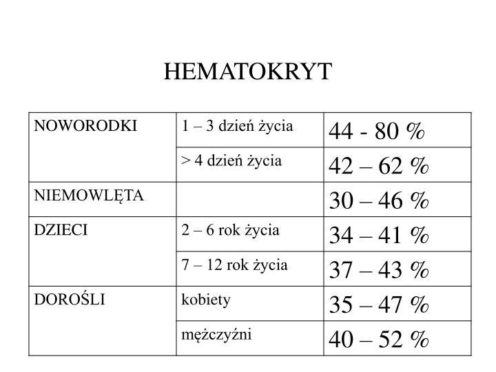 HEMATOKRYT