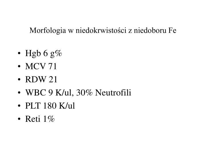 Morfologia w niedokrwistości z niedoboru Fe