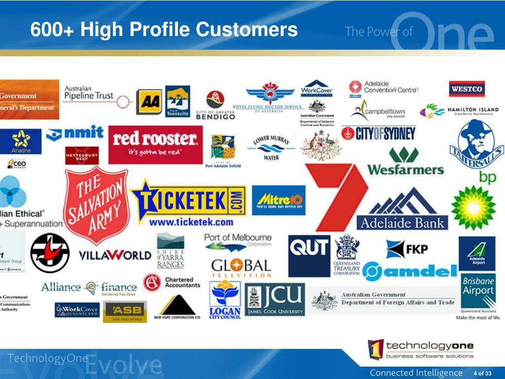 600+ High Profile Customers