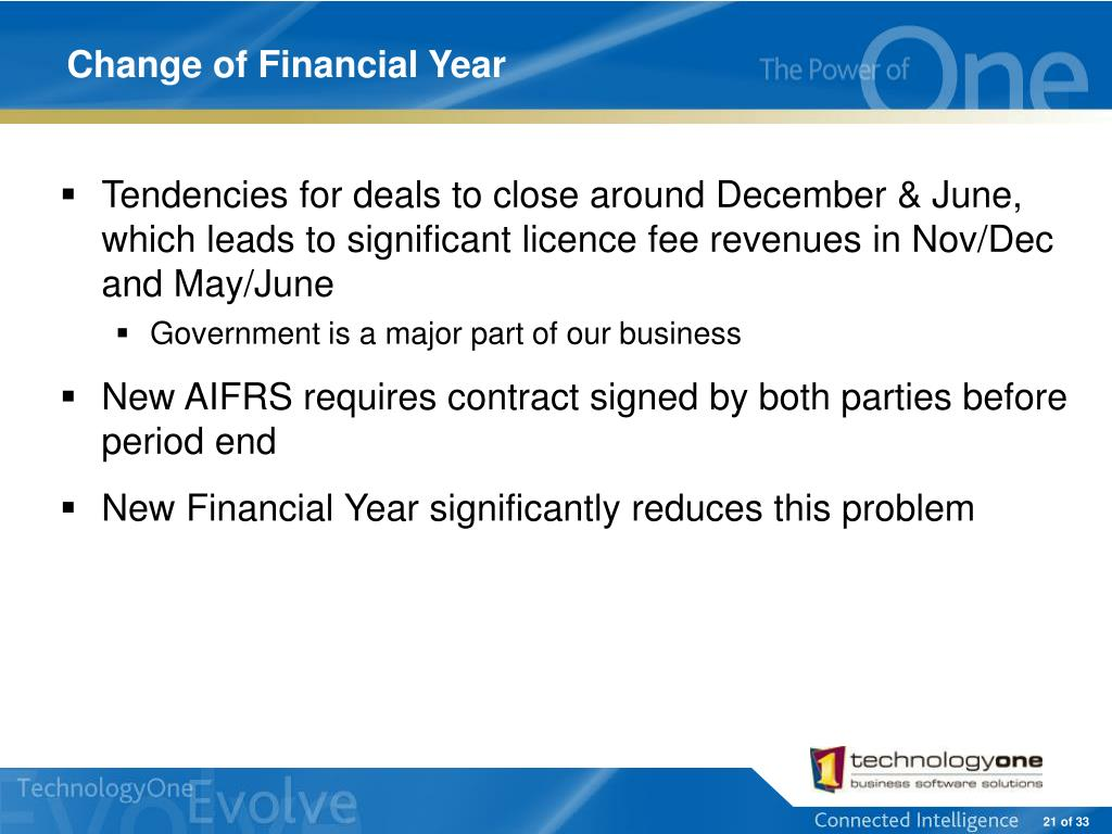 Change of Financial Year