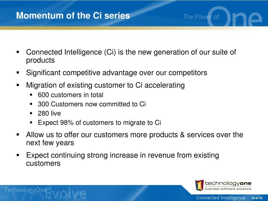 Momentum of the Ci series