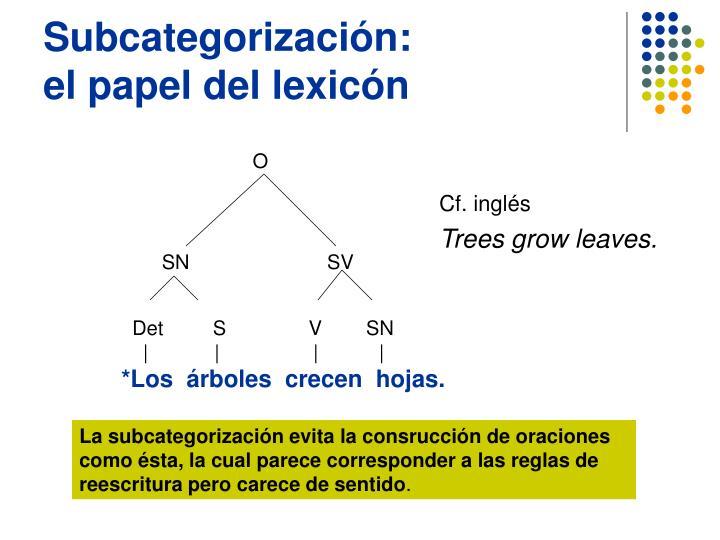 Subcategorización:
