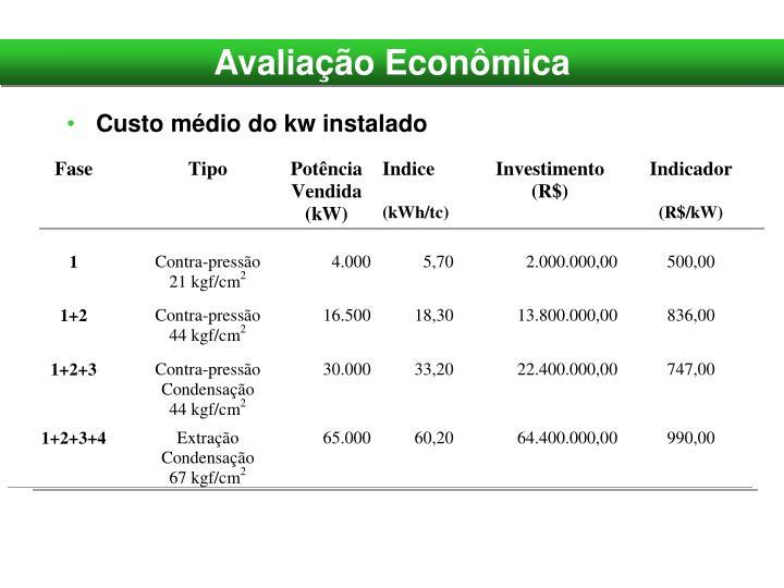 Avaliação Econômica
