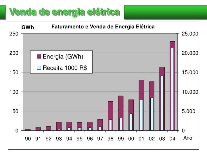 Venda de energia elétrica