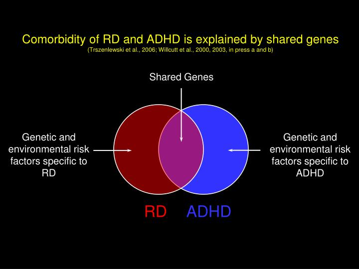 Comorbidity of RD and ADHD is explained by shared genes