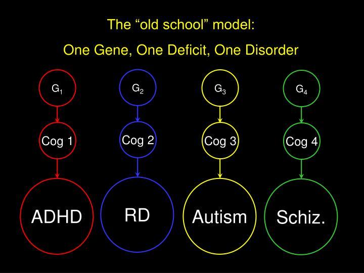 "The ""old school"" model:"
