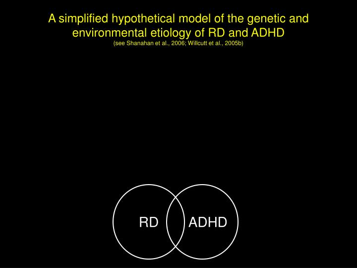 A simplified hypothetical model of the genetic and environmental etiology of RD and ADHD