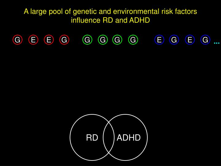 A large pool of genetic and environmental risk factors influence RD and ADHD