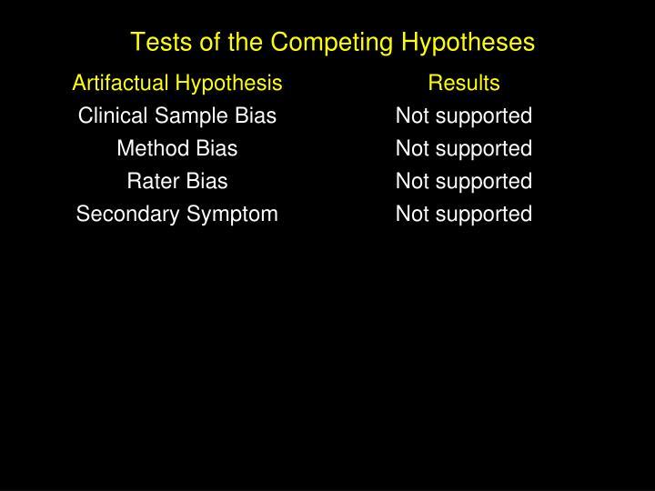 Artifactual Hypothesis
