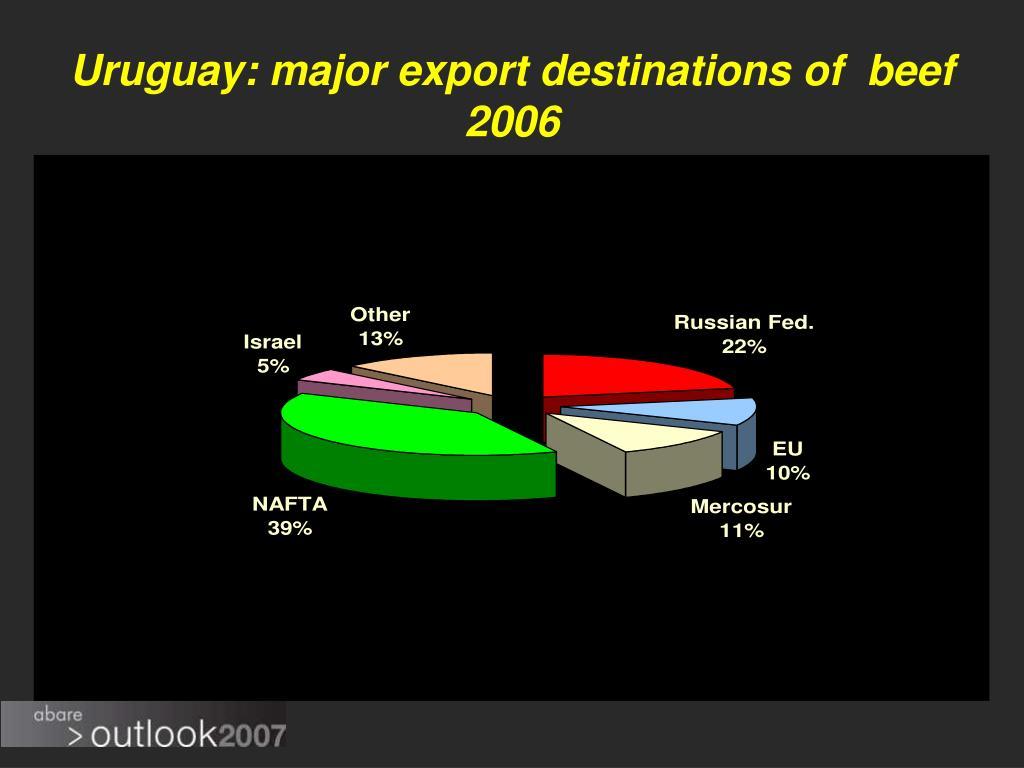 Uruguay: major export destinations of  beef 2006
