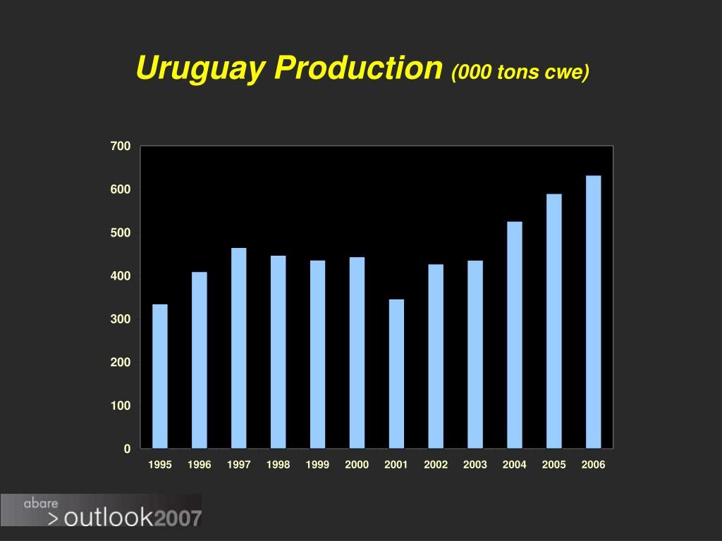 Uruguay Production