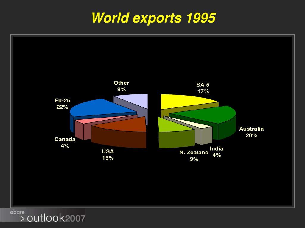 World exports 1995