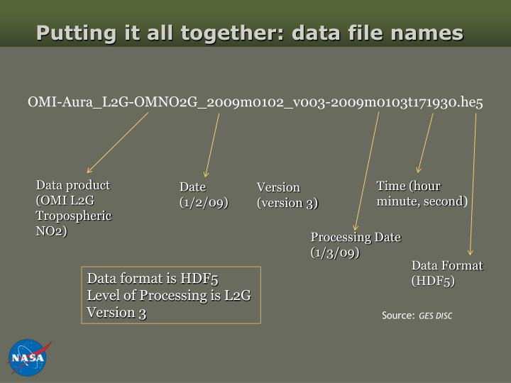 Putting it all together: data file names