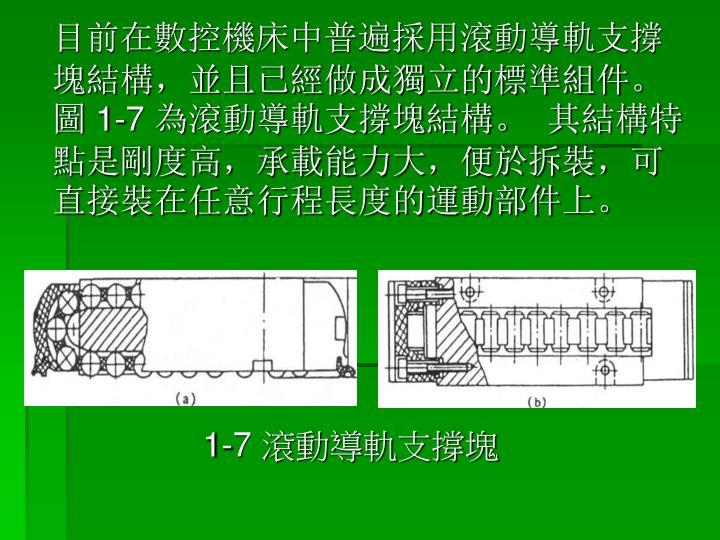 目前在數控機床中普遍採用滾動導軌支撐塊結構,並且已經做成獨立的標準組件