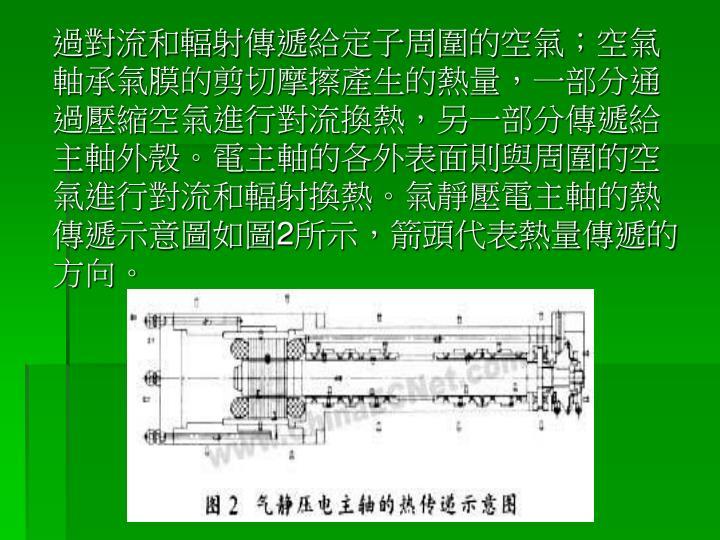 過對流和輻射傳遞給定子周圍的空氣;空氣軸承氣膜的剪切摩擦產生的熱量,一部分通過壓縮空氣進行對流換熱,另一部分傳遞給主軸外殼。電主軸的各外表面則與周圍的空氣進行對流和輻射換熱。氣靜壓電主軸的熱傳遞示意圖如圖