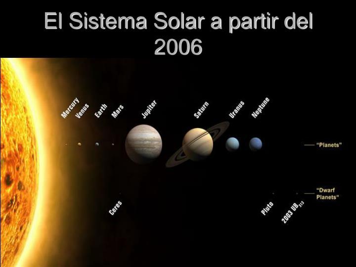 El Sistema Solar a partir del 2006