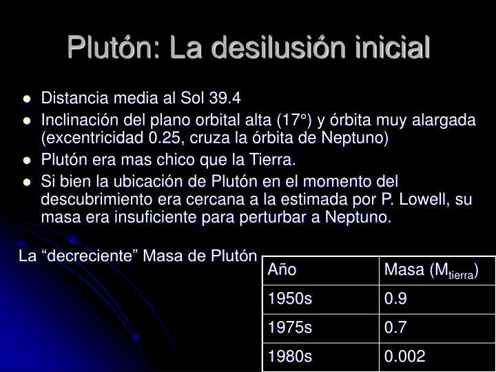 Plutón: La desilusión inicial