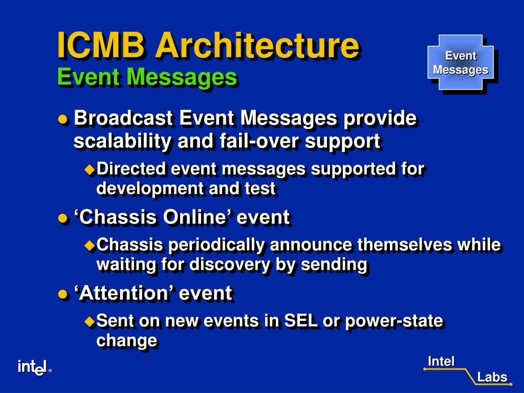 ICMB Architecture