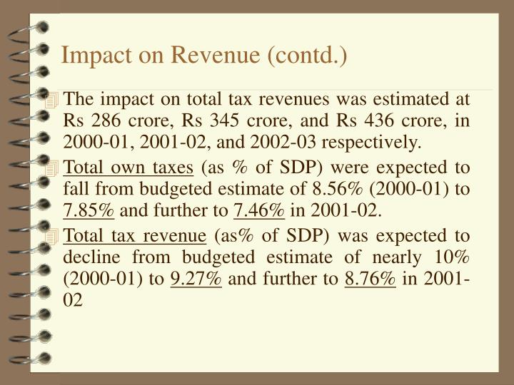 Impact on Revenue (contd.)