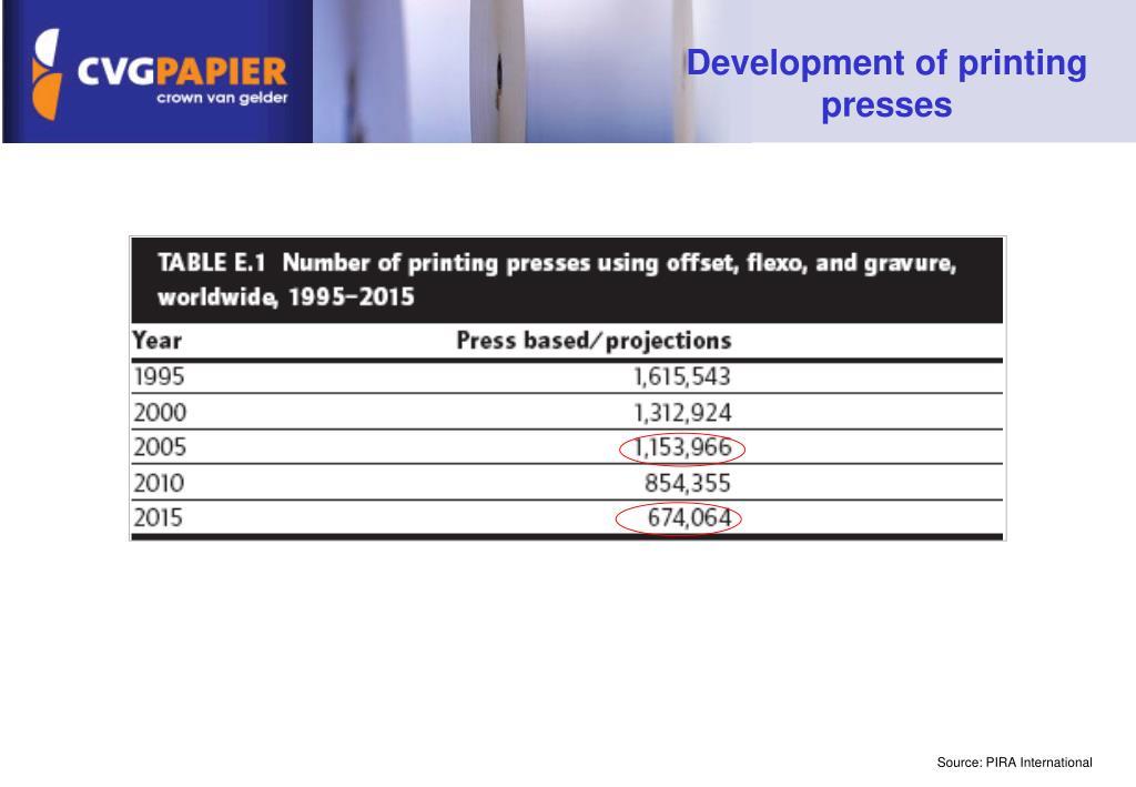 Development of printing presses