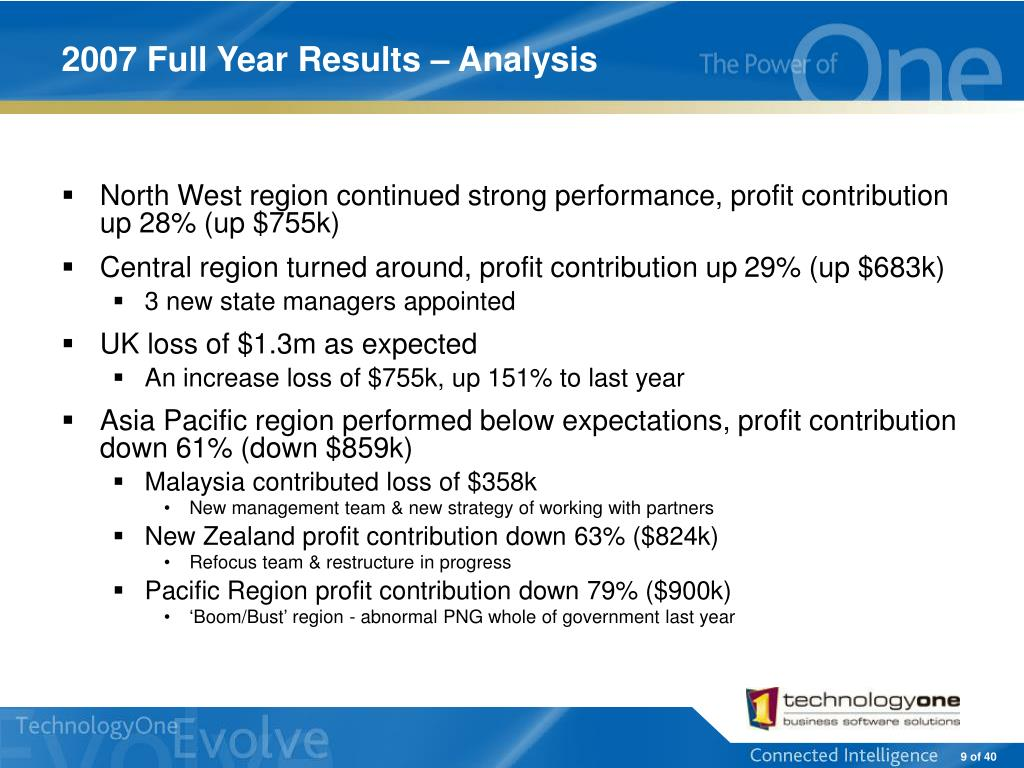 2007 Full Year Results – Analysis