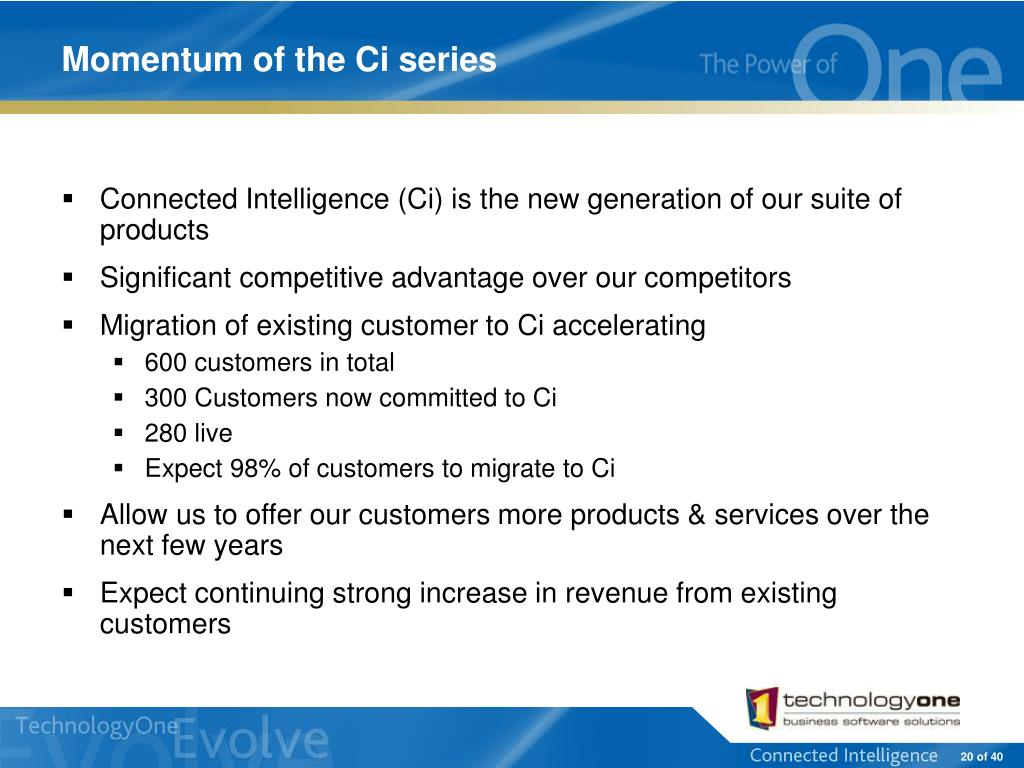 Momentum of the Ci series