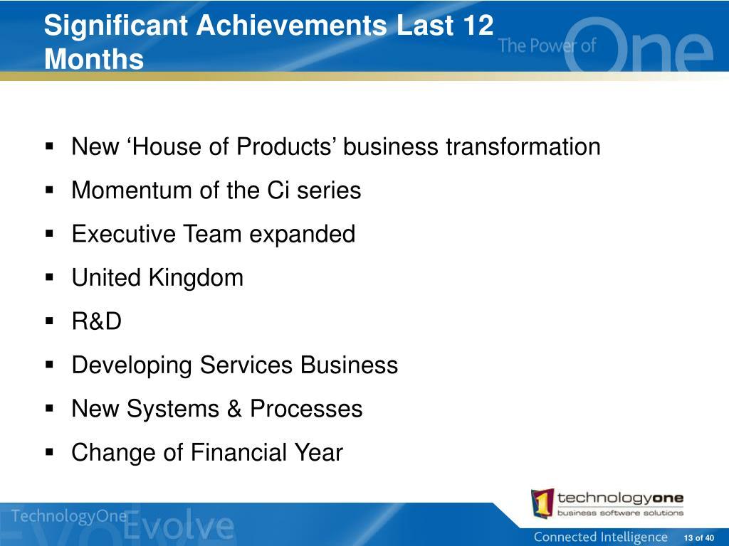 Significant Achievements Last 12 Months