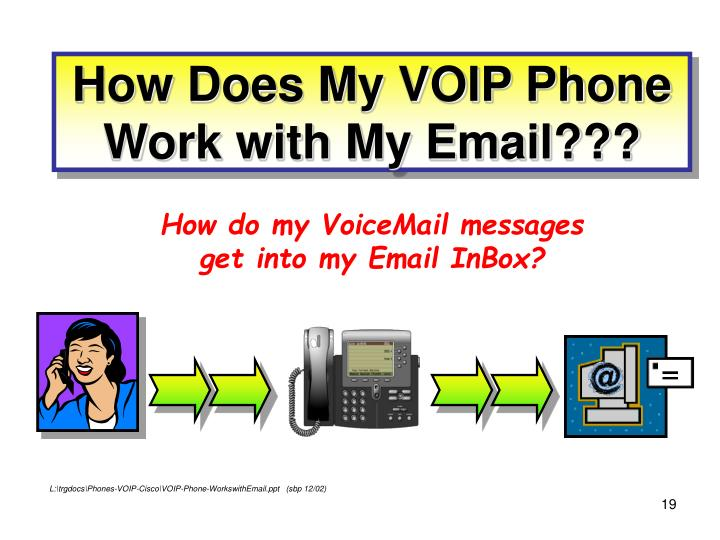 How Does My VOIP Phone Work with My Email???