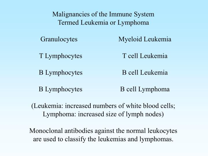 Malignancies of the Immune System
