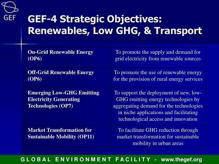 GEF-4 Strategic Objectives:  Renewables, Low GHG, & Transport