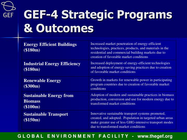 GEF-4 Strategic Programs & Outcomes