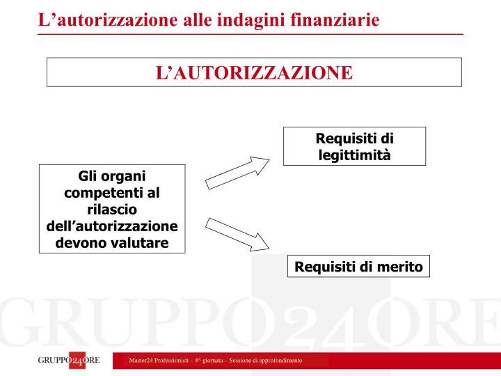 L'autorizzazione alle indagini finanziarie