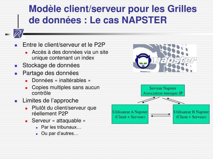 Serveur Napster