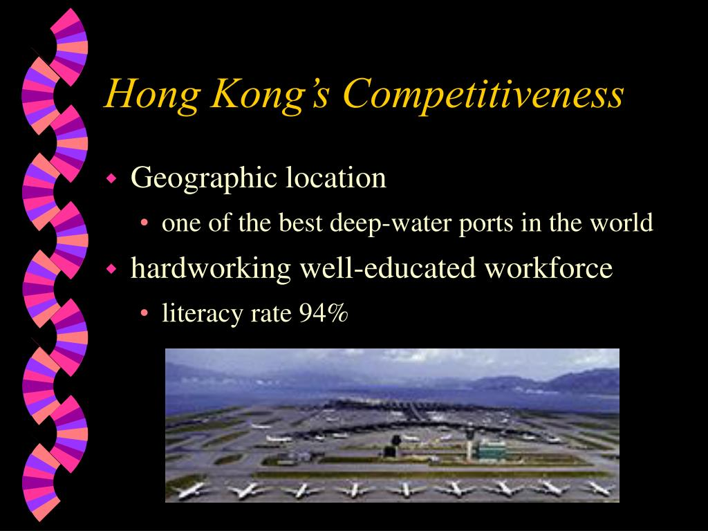 Hong Kong's Competitiveness