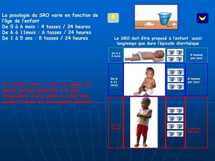 Le SRO doit être proposé à l'enfant  aussi longtemps que dure l'épisode diarrhéique