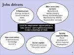 jobs drivers
