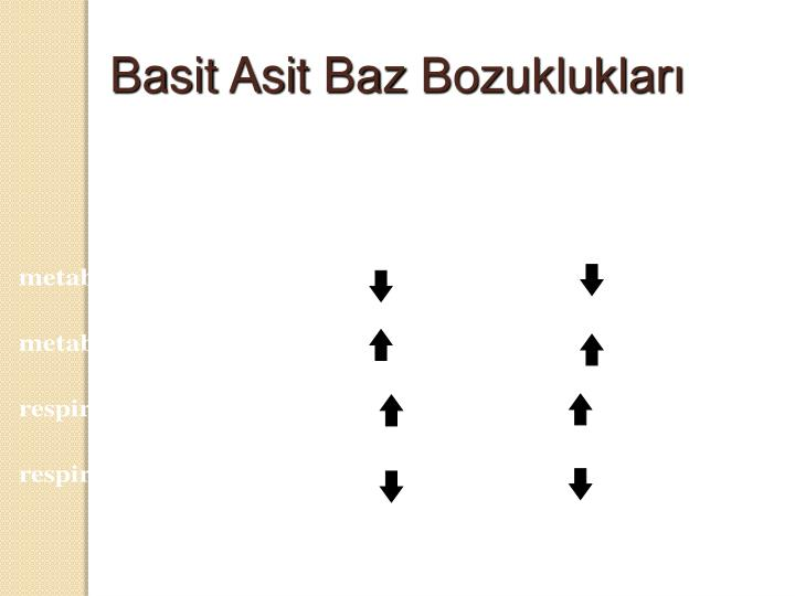Basit