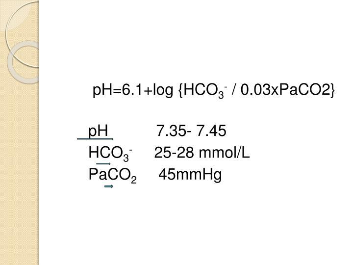 pH=6.1+log {HCO