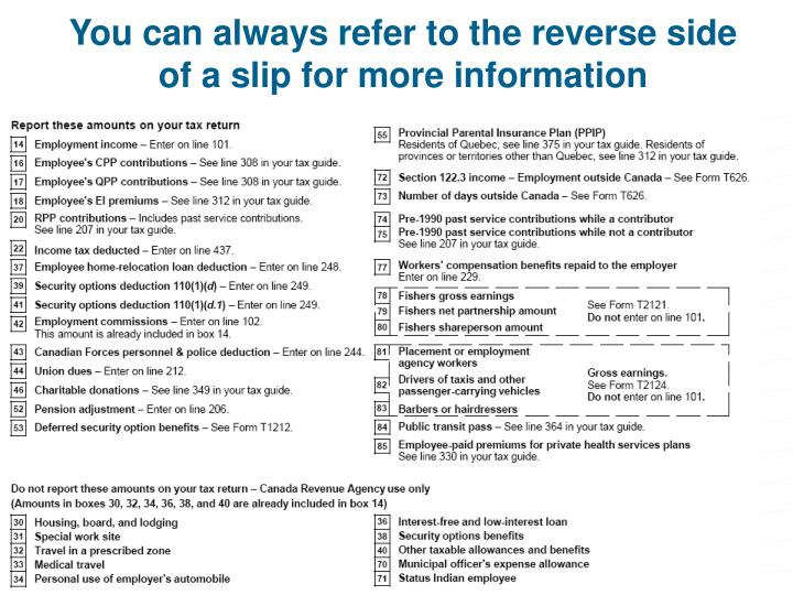You can always refer to the reverse side of a slip for more information