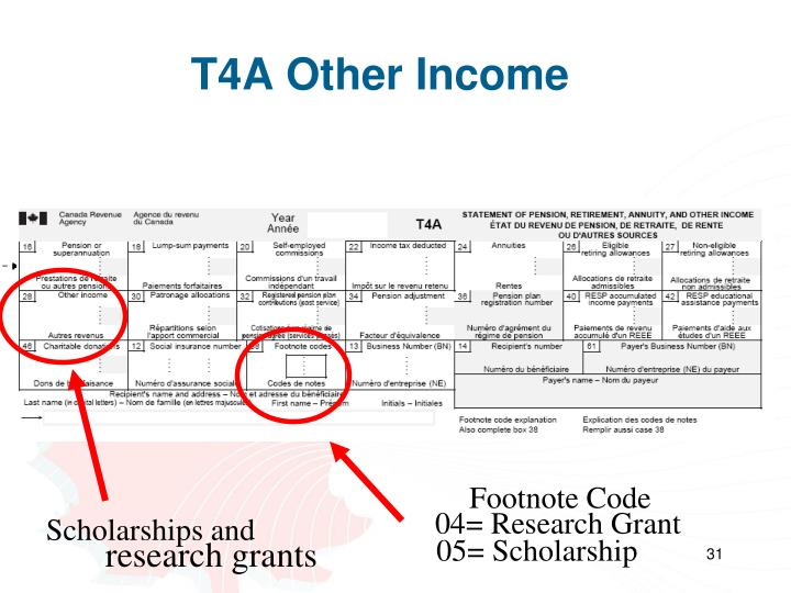 T4A Other Income
